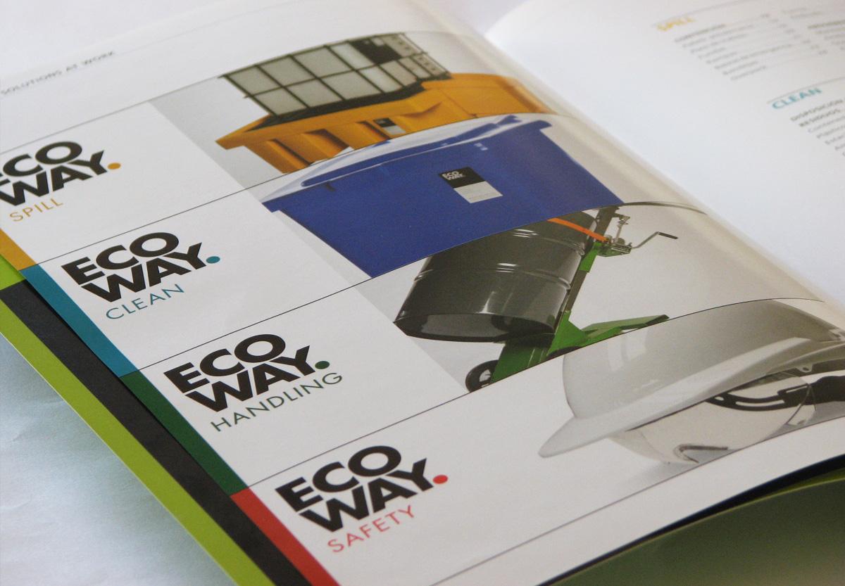 Ecoway dise o de cat logo puntoseis for Modelo de catalogo de productos